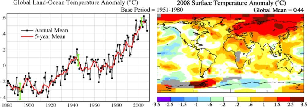Cambio climático afecta al mundo delvino